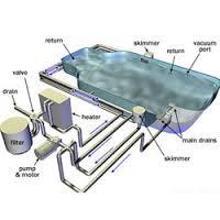 kolam renang sistem skimmer